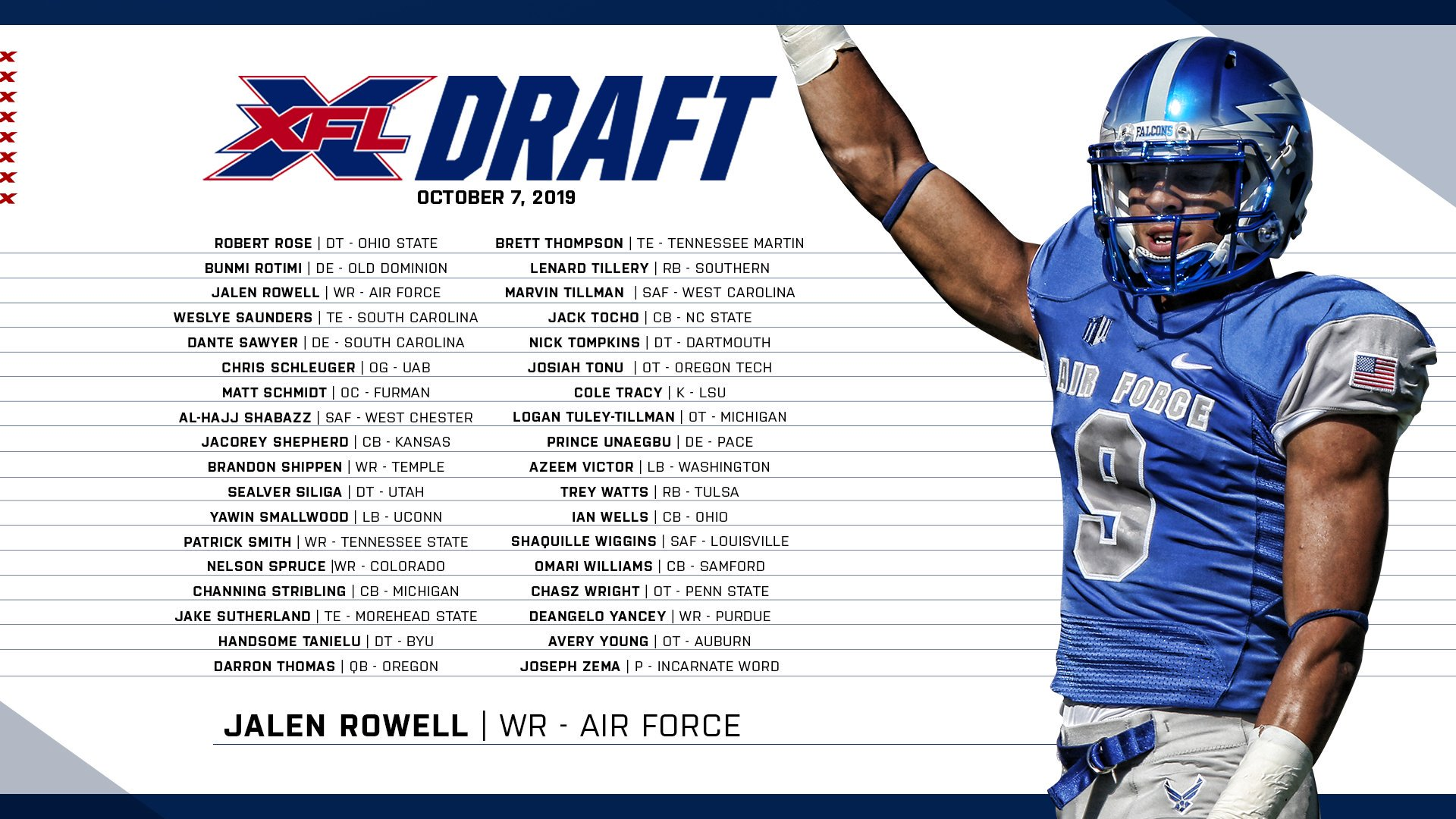 More state players appear on XFL's second list of draft-eligible players