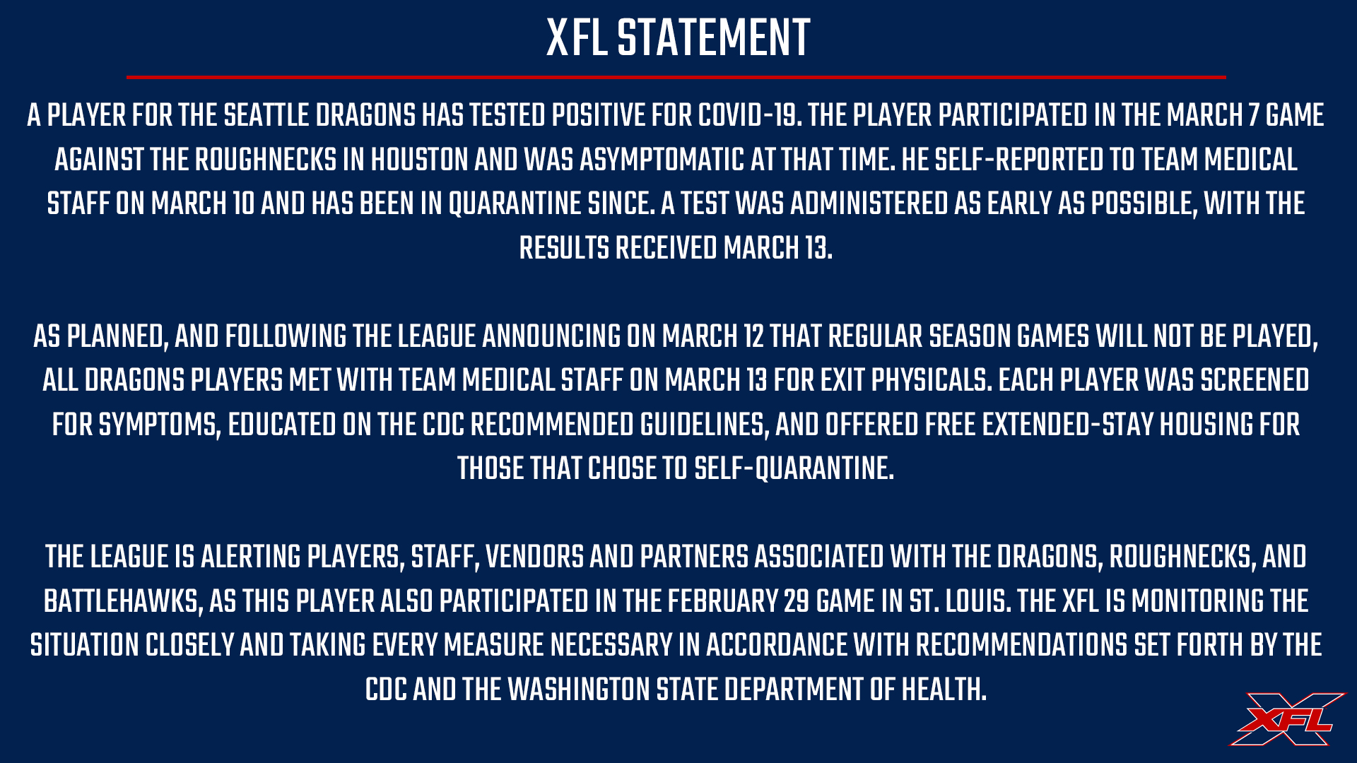 Seattle Dragons XFL player tests positive for coronavirus